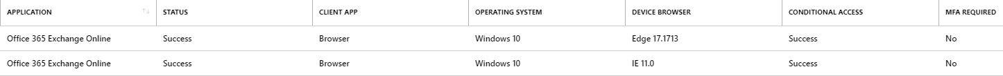 Conditional_Access_MFA_or_Hybrid_Azure_AD_joined2