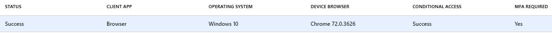 Conditional_Access_MFA_or_Hybrid_Azure_AD_joined5-chrome-fail
